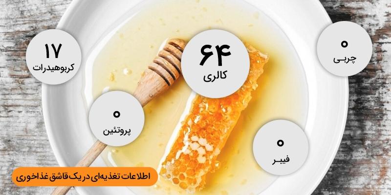 ارزش غذایی و فواید عسل