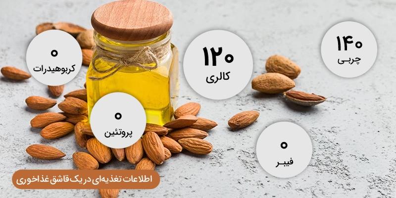 حقایق تغذیهای روغن بادام درختی